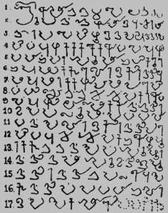 Vattalettu scripts
